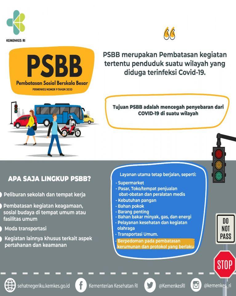 Usulan PSBB Bisa Jadi Solusi Covid-19, Permenkes No 9 Atur Tata Caranya