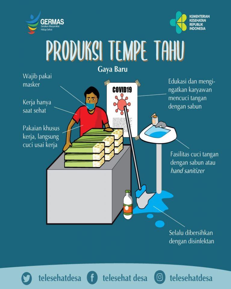 New Normal Produksi Tempe Tahu