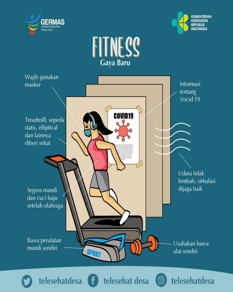 New Normal Saat Fitnes